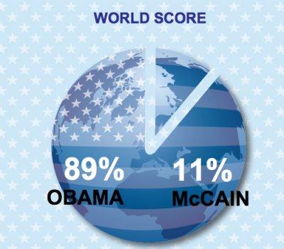 Vote4president - Résulta provisoire - 89 % pour Obama