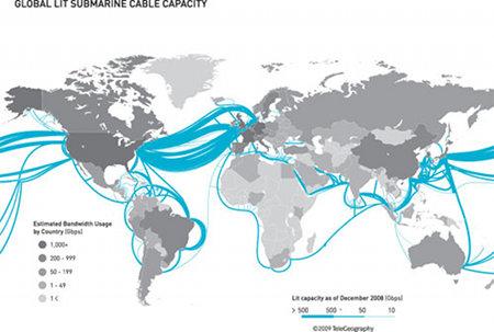Capacités des câbles sous-marins