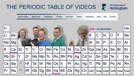 The Periodic Table of Video