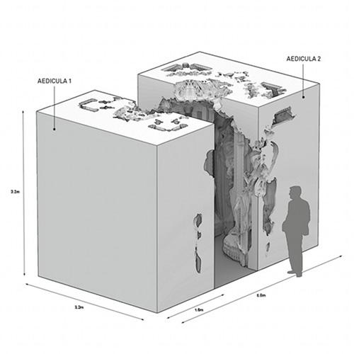 Schéma du projet Digital grotesque